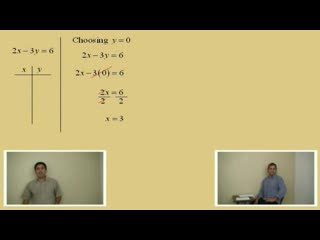 Graphing Linear Equations Part 1 preview image