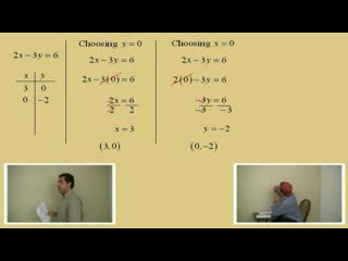Graphing Linear Equations Part 2 preview image