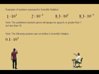 Scientific Notation Part I preview image