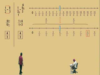 Multiplying Fractions Part 1b preview image