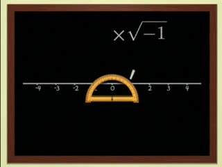 Complex Numbers preview image