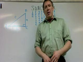 Trig Functions videos