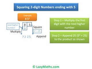 Ex 2 - Squaring numbers ending with 5 preview image
