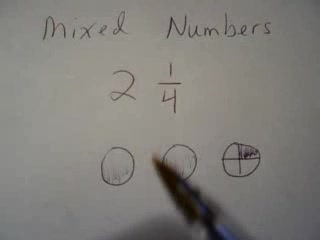 Mixed Numbers preview image