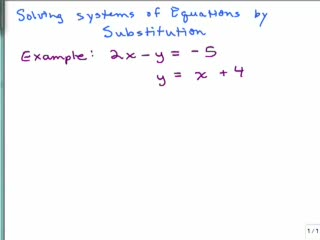 Solving a System of Equations by Substitution - part 1 preview image