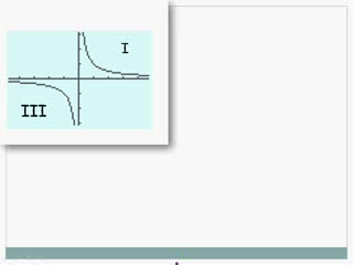Graphs of Rational Functions preview image