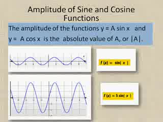 Translations of Sine and Cosine Functions preview image
