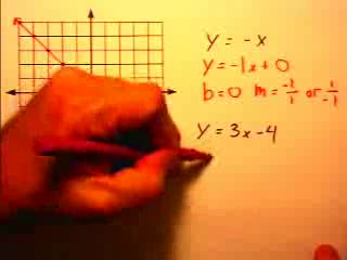 Solving Systems of Linear Equations preview image