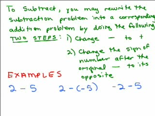 Subtracting Integers preview image