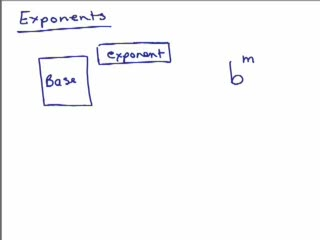 What are Exponents? videos