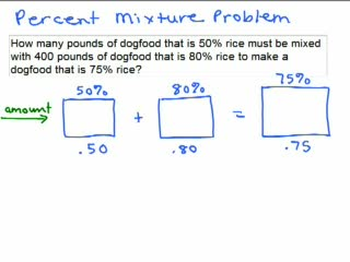 Percent Mixture Problem #1 preview image