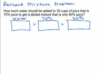 Percent Mixture Problem #4 preview image