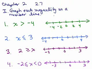other multiple topics videos for high school math algebra help  elementary algebra review part 30 preview image