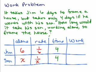 Word problems homework help