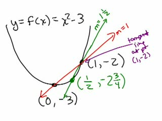 Derivatives and Tangent Lines 2 preview image