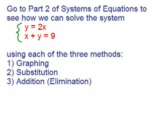Intro to Systems of Equations videos
