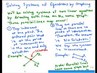 Solving Systems of Equations by Graphing pt 1 preview image