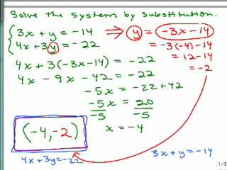 systems of equations elimination part1 help video in high school math algebra free math help. Black Bedroom Furniture Sets. Home Design Ideas