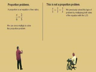 Equations and Inequalities videos